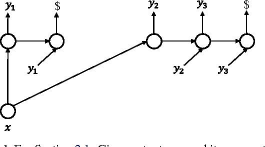 Figure 1 for Sequence Modeling via Segmentations