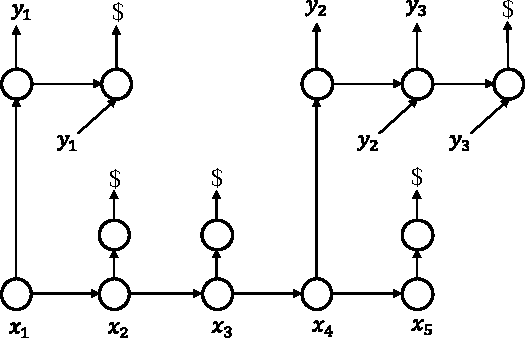 Figure 3 for Sequence Modeling via Segmentations