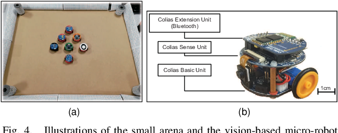 Figure 4 for Synthetic Neural Vision System Design for Motion Pattern Recognition in Dynamic Robot Scenes