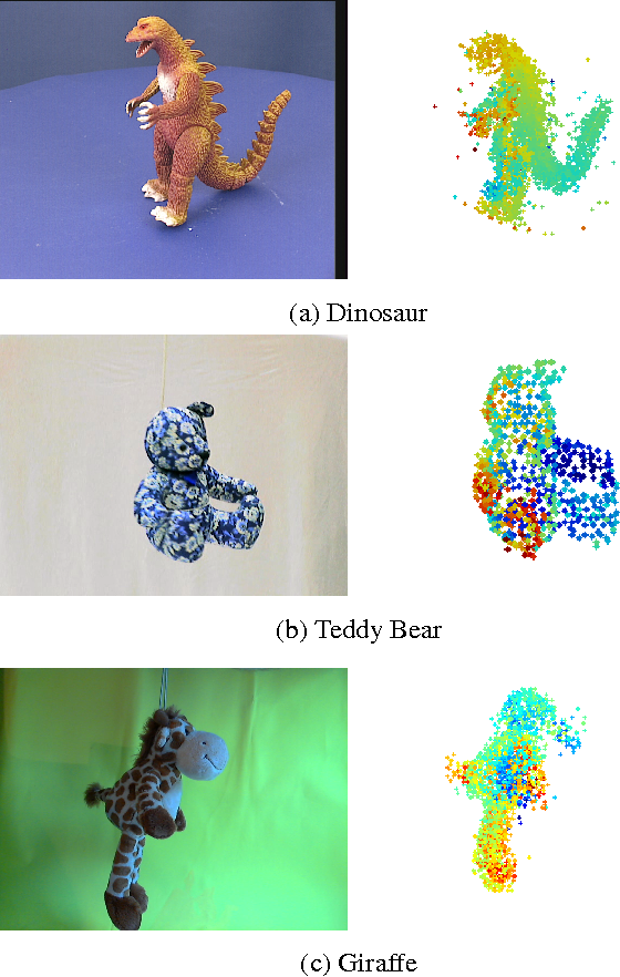 Figure 2 for Online Algorithms for Factorization-Based Structure from Motion
