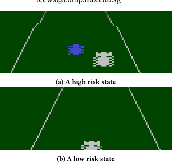 Figure 1 for State-Aware Variational Thompson Sampling for Deep Q-Networks