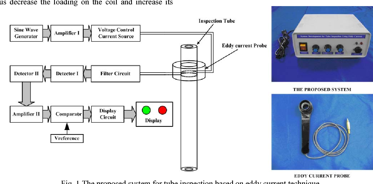 System Development For Tube Inspection Based On Eddy Current Sensor Circuit Diagram Technique Semantic Scholar