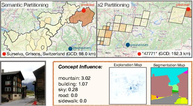 Figure 1 for Interpretable Semantic Photo Geolocalization