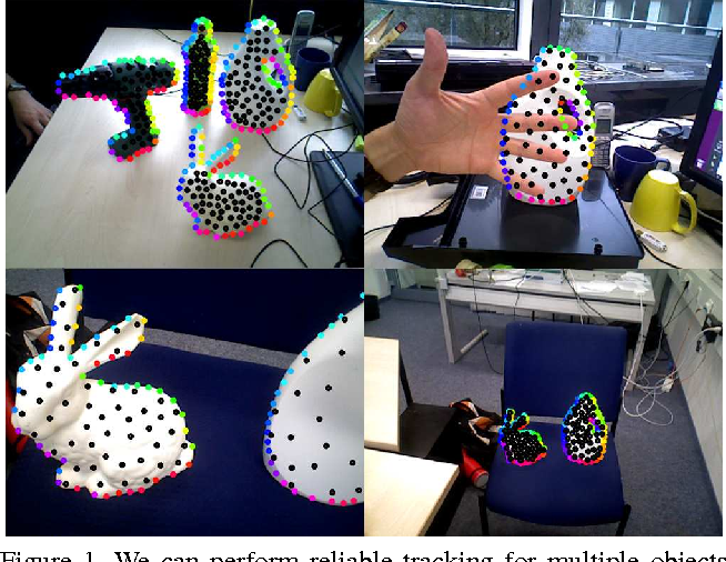 Figure 1 for Real-Time 3D Model Tracking in Color and Depth on a Single CPU Core
