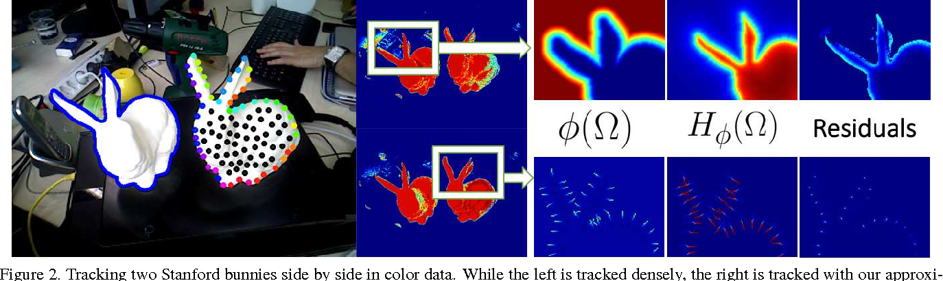 Figure 2 for Real-Time 3D Model Tracking in Color and Depth on a Single CPU Core