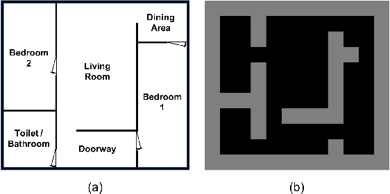 Figure 3 for How You Act Tells a Lot: Privacy-Leakage Attack on Deep Reinforcement Learning