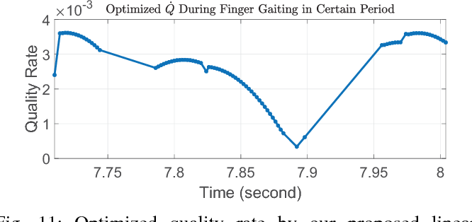 Figure 3 for Real-Time Robust Finger Gaits Planning under Object Shape and Dynamics Uncertainties