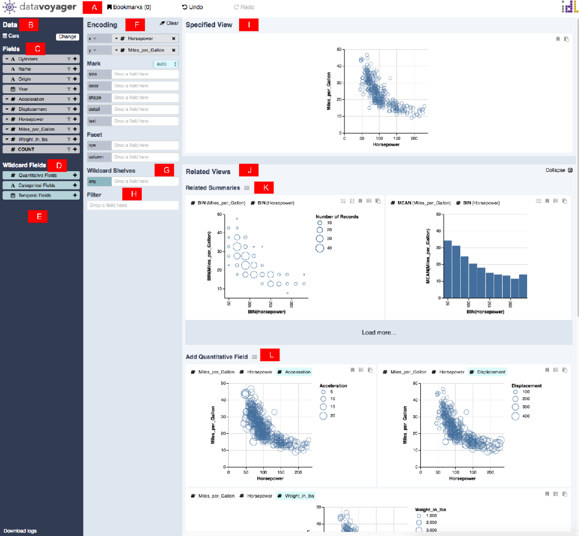 Figure 2 1 from JupyterLab_Voyager: a Data Visualization Enhancement