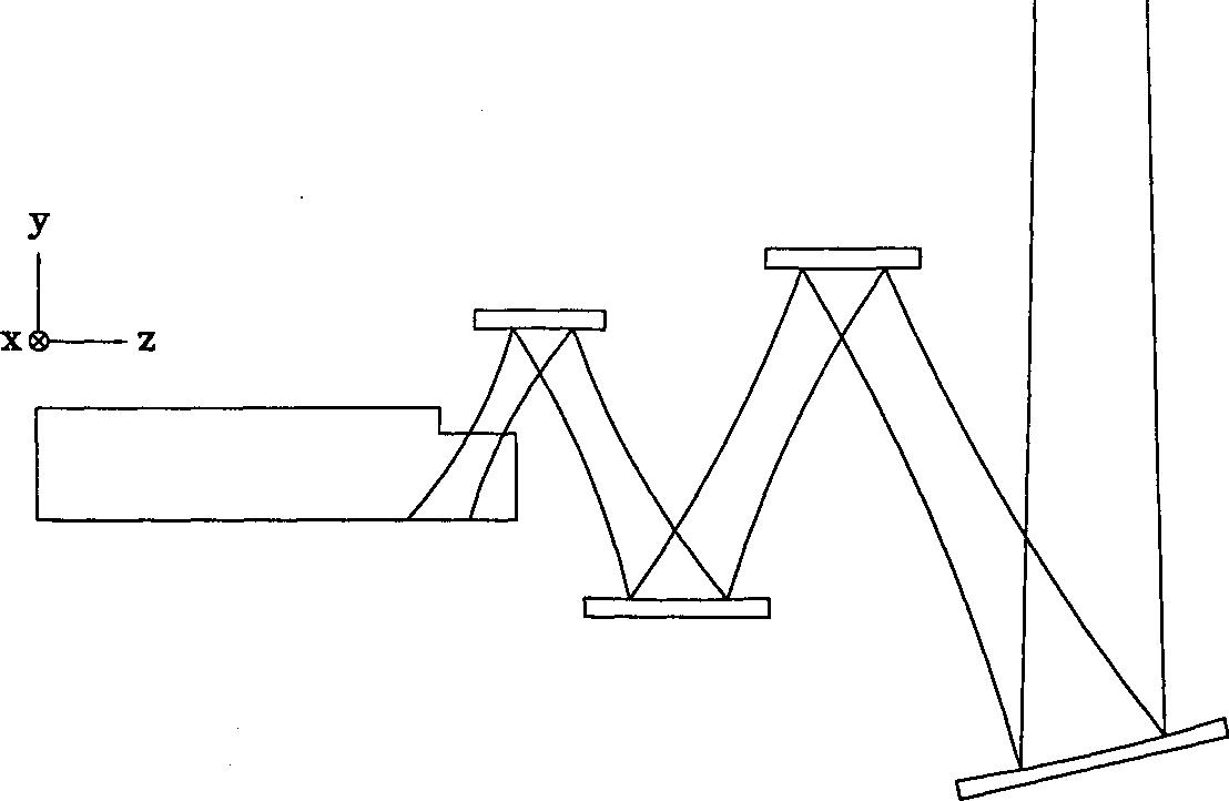 figure 3.20
