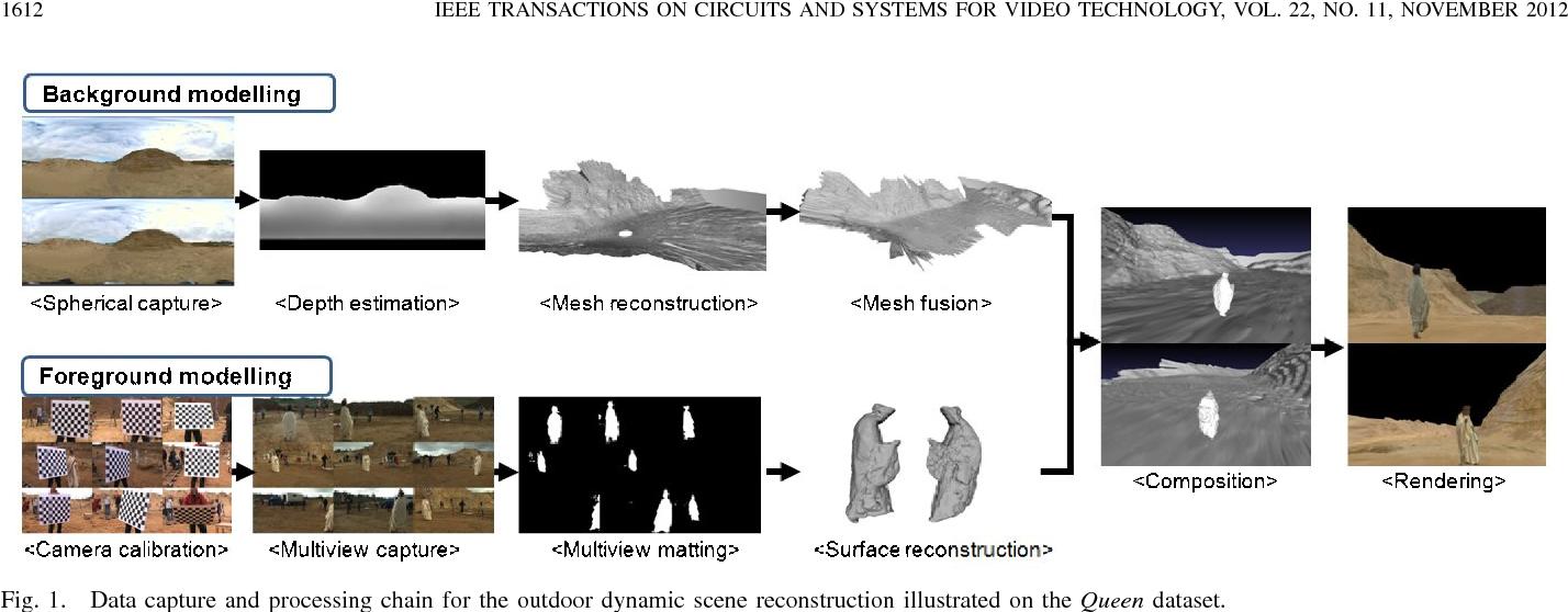 Outdoor Dynamic 3-D Scene Reconstruction - Semantic Scholar