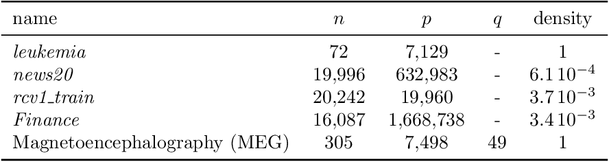 Figure 2 for Dual Extrapolation for Sparse Generalized Linear Models