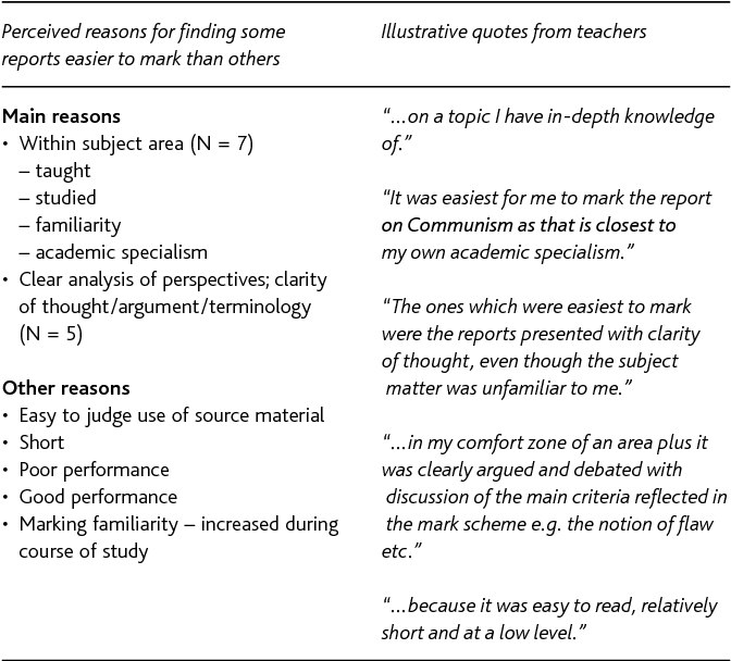 """Table 11 from """" It ' s not like teaching other subjects """" – the"""
