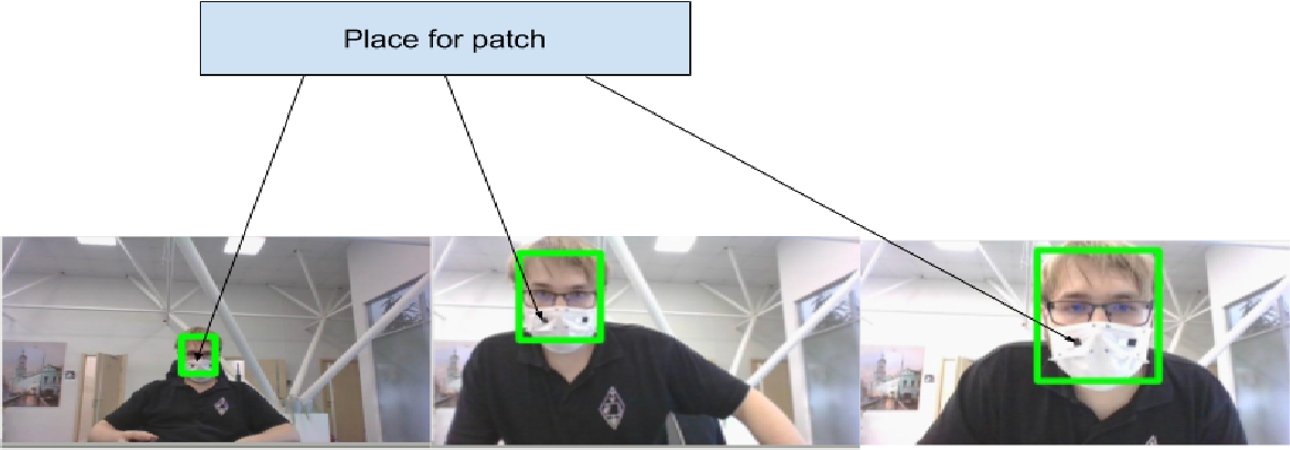 Figure 2 for Real-world attack on MTCNN face detection system
