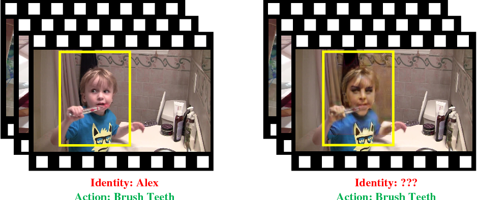 Figure 1 for Learning to Anonymize Faces for Privacy Preserving Action Detection