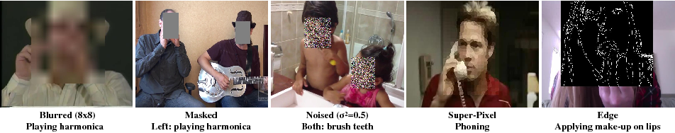 Figure 4 for Learning to Anonymize Faces for Privacy Preserving Action Detection