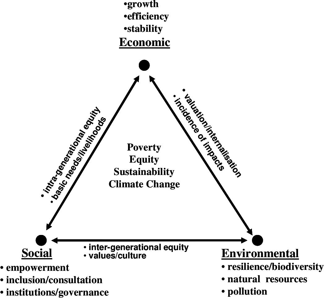 PDF] International Society for Ecological Economics Internet