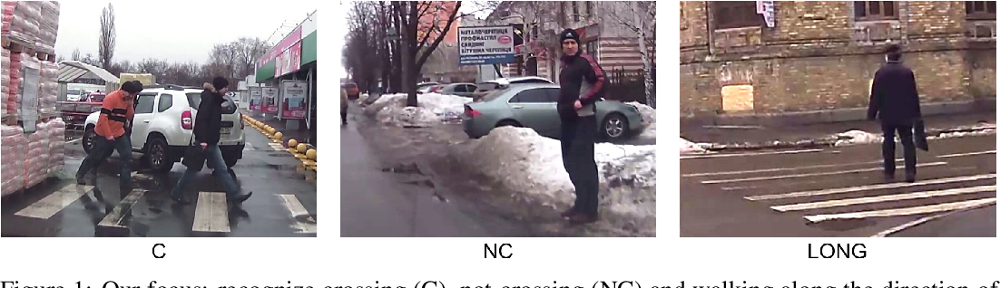 Figure 1 for Fast Estimating Pedestrian Moving State Based on Single 2D Body Pose by Shallow Neural Network