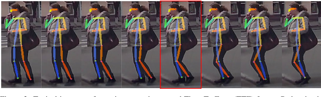 Figure 3 for Fast Estimating Pedestrian Moving State Based on Single 2D Body Pose by Shallow Neural Network