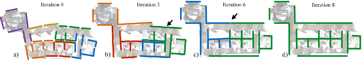 Figure 4 for Fine-To-Coarse Global Registration of RGB-D Scans
