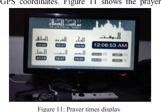 Figure 11 from Development of Smart Masjid Display Using Raspberry