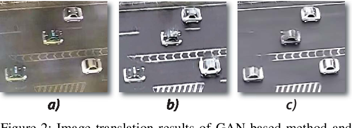 Figure 2 for Let There be Light: Improved Traffic Surveillance via Detail Preserving Night-to-Day Transfer