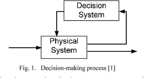 Transmission line power flow visualization using 3 dimensional figure 1 ccuart Images