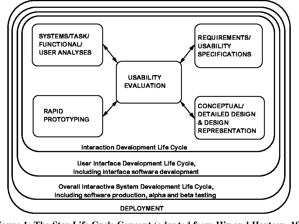 PDF] Developing and Evaluating the (LUCID/Star)*Usability
