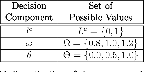 Table 12: Small-grid discretization of the consumer decision domain Dc