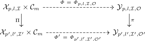 Figure 2 for PL${}_{1}$P -- Point-line Minimal Problems under Partial Visibility in Three Views