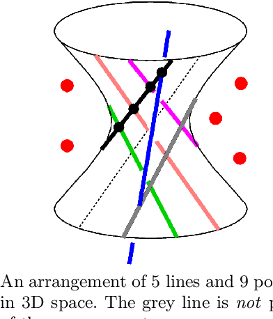 Figure 4 for PL${}_{1}$P -- Point-line Minimal Problems under Partial Visibility in Three Views