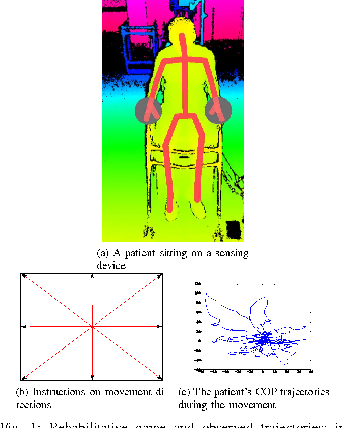 Figure 1 for Inverse Reinforcement Learning in Large State Spaces via Function Approximation