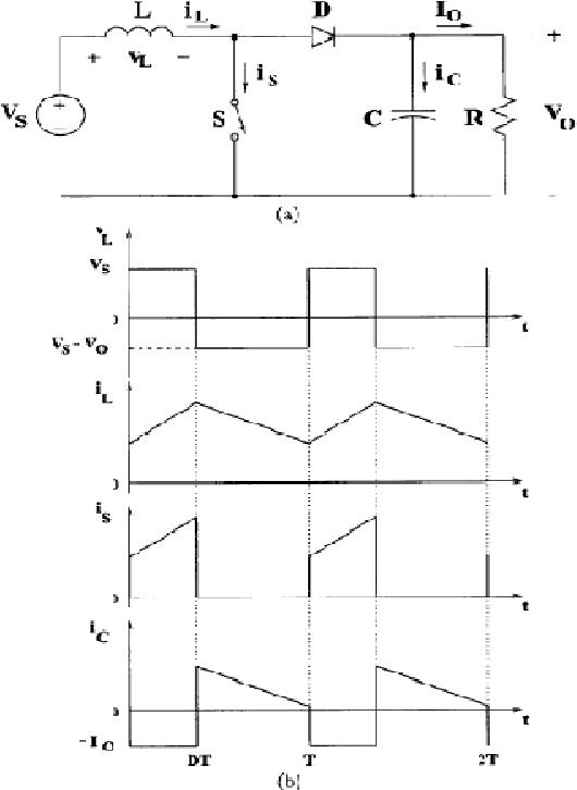 3 boost converter (a) circuit diagram (b) waveforms