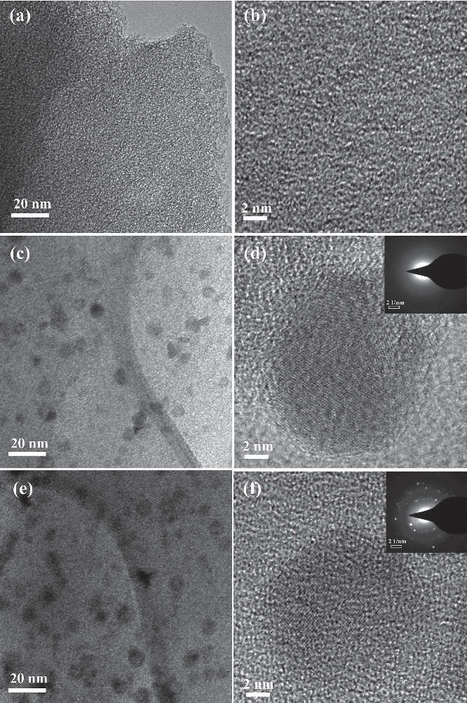 Figure 2. HRTEM images of a,b) the MC, c,d) the MC-Cu, and e,f) the MC-Cu-S.