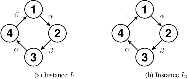 Figure 3 for Strategyproof Mechanisms for Additively Separable Hedonic Games and Fractional Hedonic Games