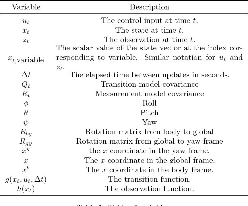 Figure 1 for Estimation for Quadrotors