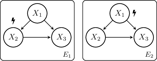 Figure 1 for Orthogonal Structure Search for Efficient Causal Discovery from Observational Data