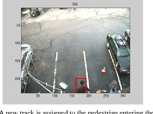 Figure 4-4. A new track is assigned to the pedestrian entering the crosswalk.