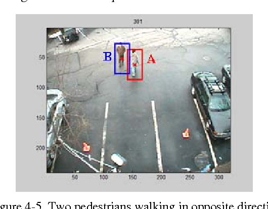 Figure 4-5. Two pedestrians walking in opposite directions.