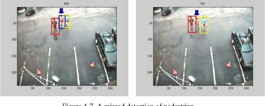 Figure 4-7. A missed detection of pedestrian.