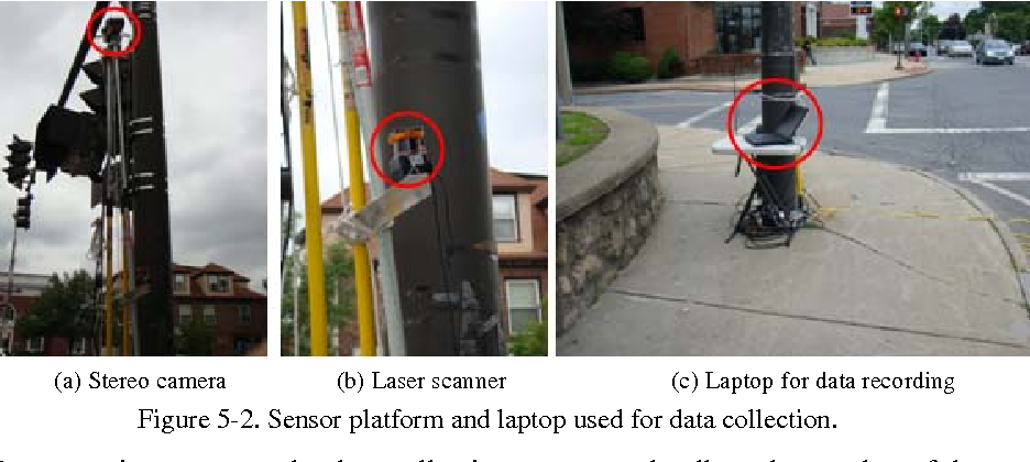 Figure 5-2. Sensor platform and laptop used for data collection.