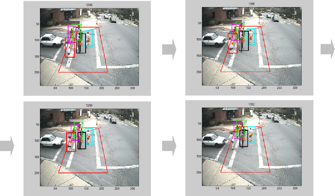 Figure 5-7. Tracking of multiple pedestrians in a narrow crosswalk.