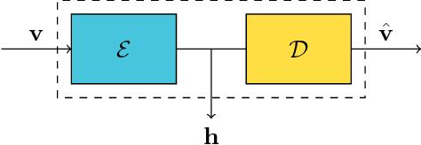 Figure 1 for Landmine Detection Using Autoencoders on Multi-polarization GPR Volumetric Data