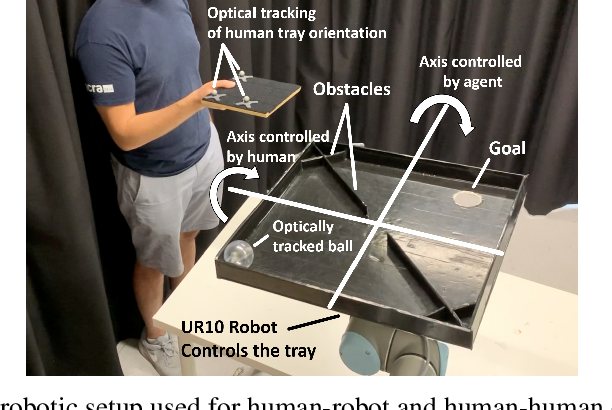 Figure 1 for Human-Robot Collaboration via Deep Reinforcement Learning of Real-World Interactions