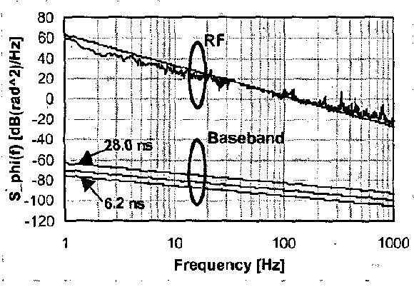 droitcour thesis Bibtex @misc{droitcour06non-contactmeasurement, author = {amy diane droitcour}, title = {non-contact measurement of heart and respiration rates with a single-chip microwave doppler radar}, year = {2006}.