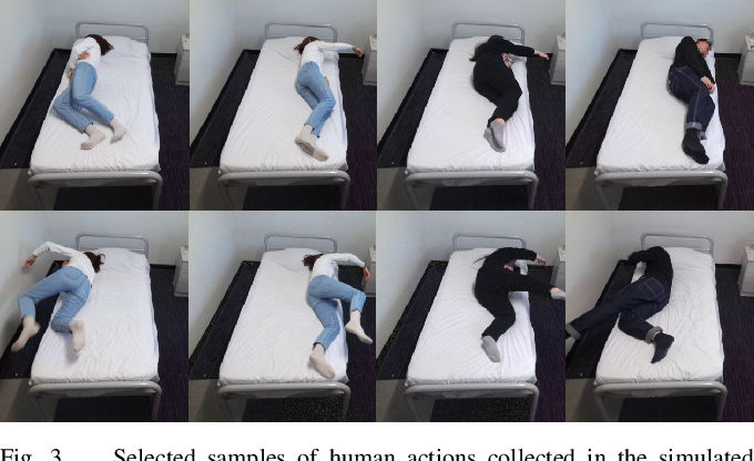 Figure 3 for Video-Based Inpatient Fall Risk Assessment: A Case Study