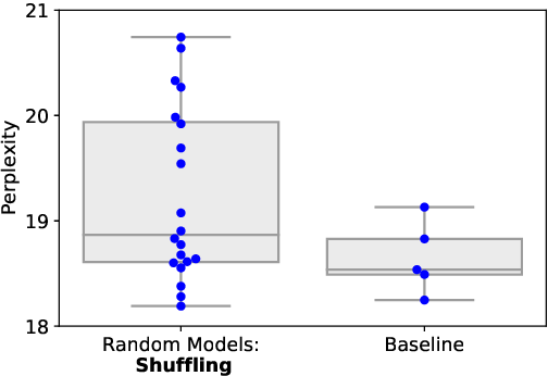 Figure 3 for Improving Transformer Models by Reordering their Sublayers