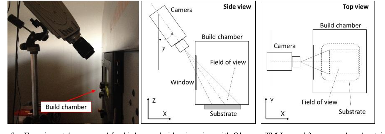 Figure 4 for Real-time Detection of Clustered Events in Video-imaging data with Applications to Additive Manufacturing