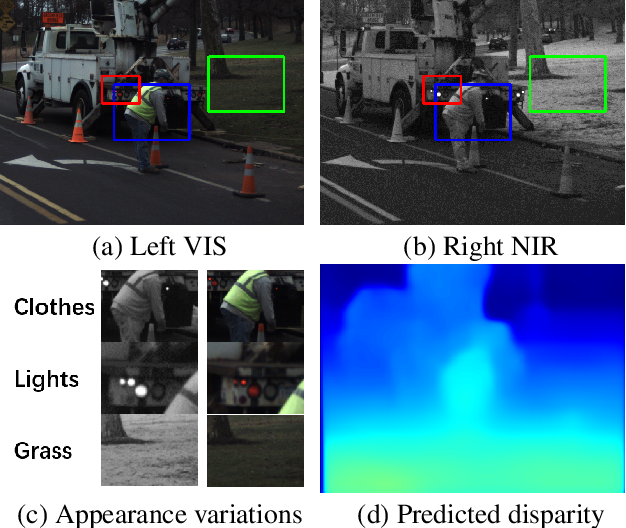 Figure 1 for Unsupervised Cross-spectral Stereo Matching by Learning to Synthesize