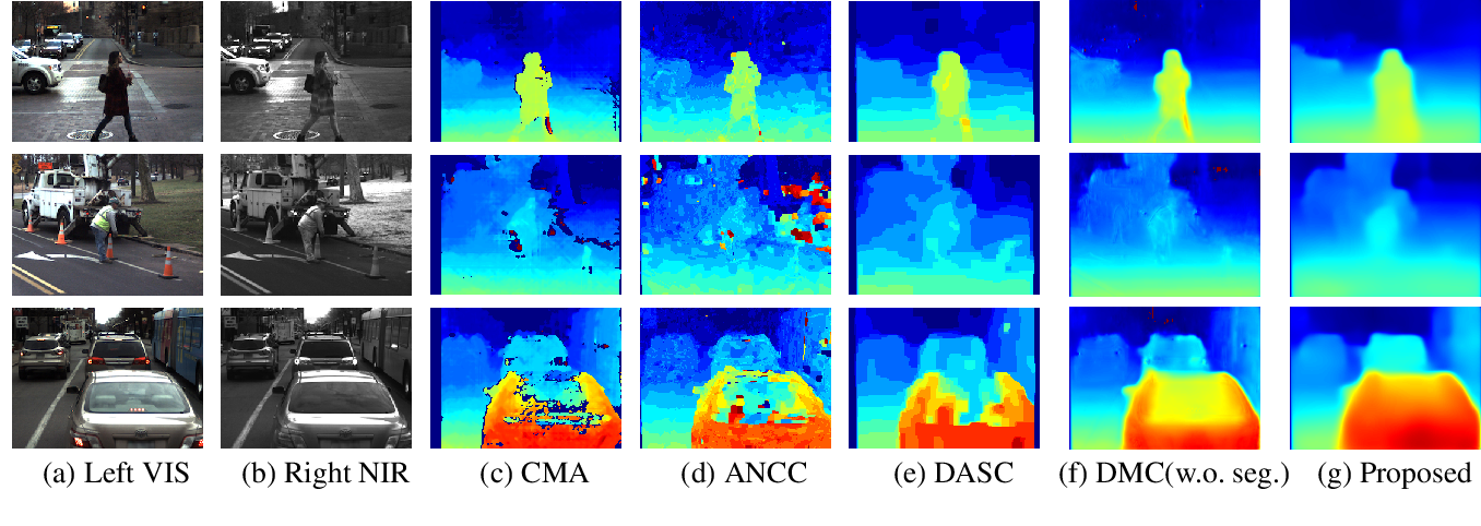 Figure 4 for Unsupervised Cross-spectral Stereo Matching by Learning to Synthesize