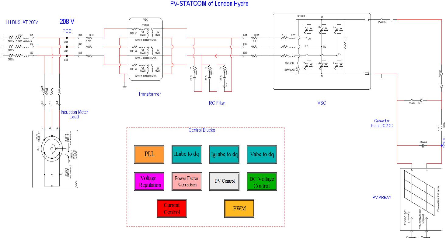 Ungewöhnlich Schaltplan Des Solarsystems Ideen - Elektrische ...